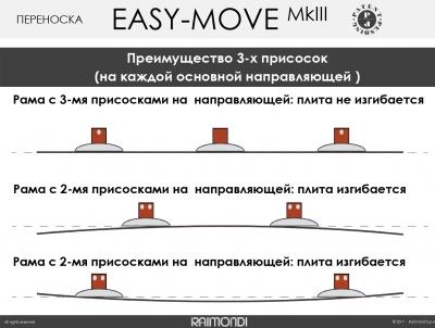 Переноска EASY MOVE  с 8-ю присосками для  полированной поверхностью